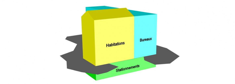 Schéma d'une division en volumes